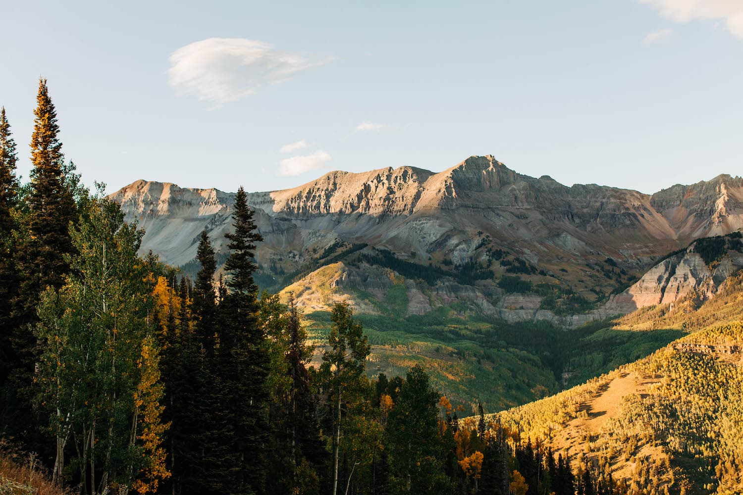 best places to stay in Telluride CO and Mountain Village
