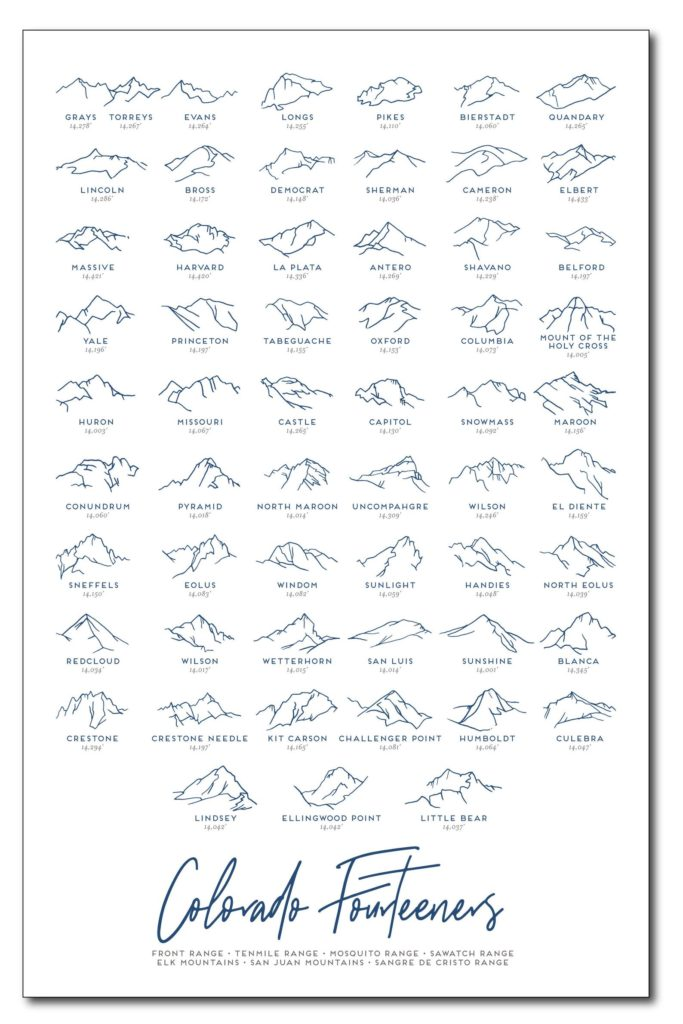 Colorado 14ers poster with mountain outflines
