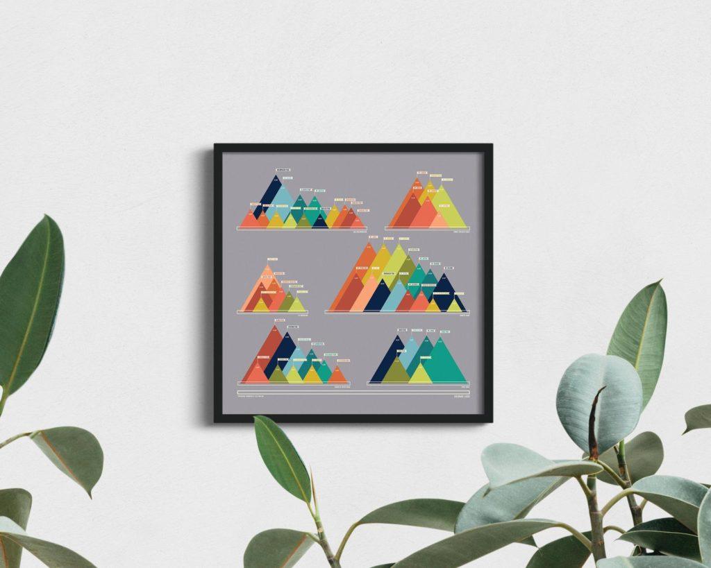 geometric mountain range Colorado 14ers poster with mountain ranges
