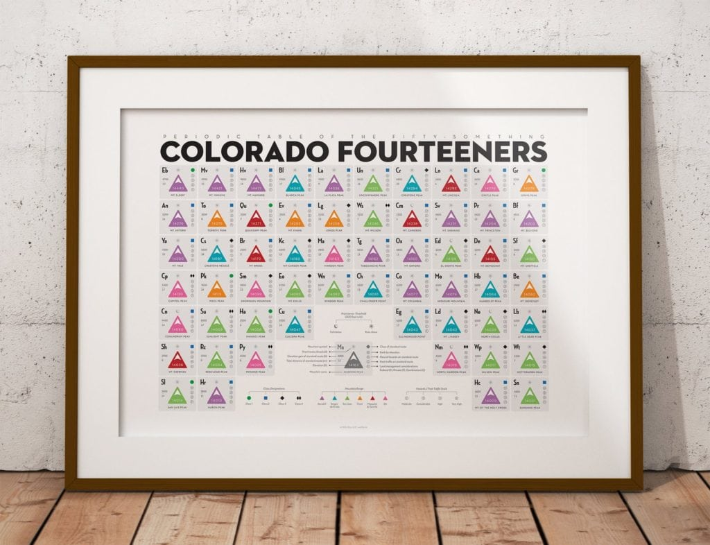 periodic table Colorado 14ers map poster